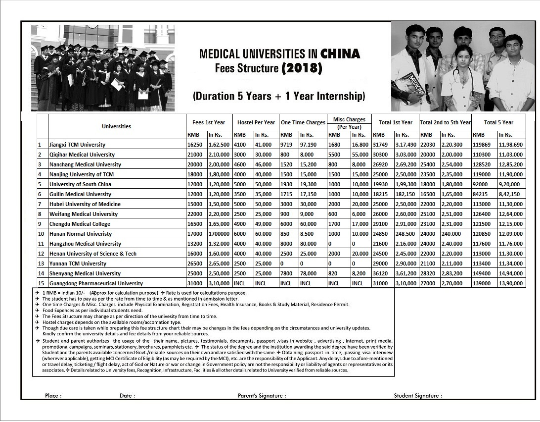 Admission in MBBS in china Admission provider
