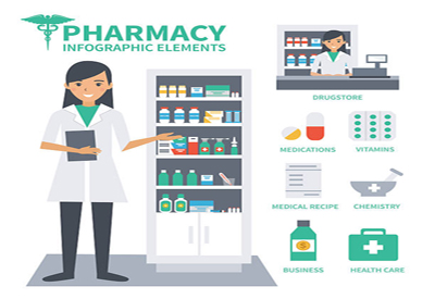 Pharmacy courses consultants