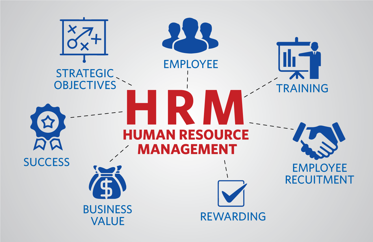 admission in MBA in Human Resource Management admission provider