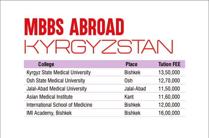 admission in krygystan admission provider