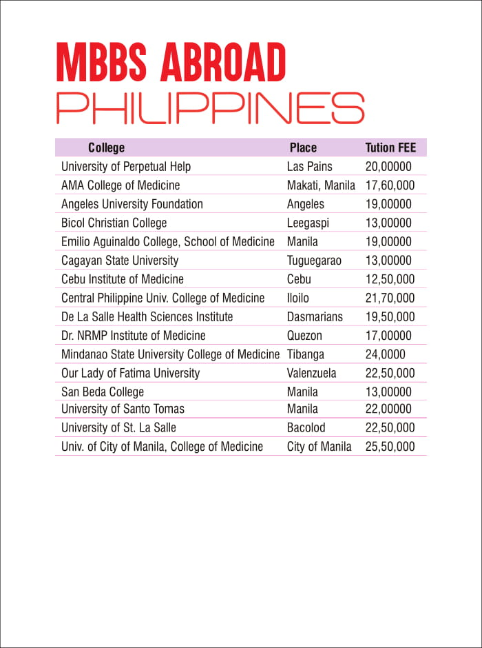 admission in phillipines Admission provider