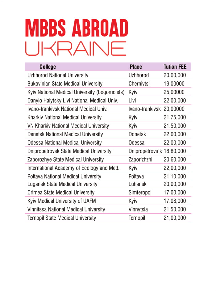 admission in ukraine mediacal college admission provider
