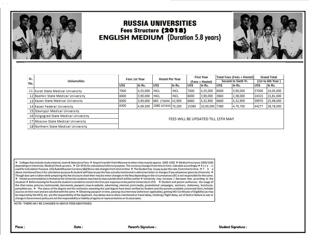 Admission in medical at russia